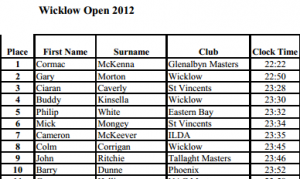 wicklow_open